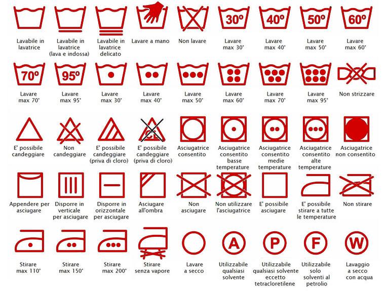 Impariamo i simboli delle etichette dei tessuti